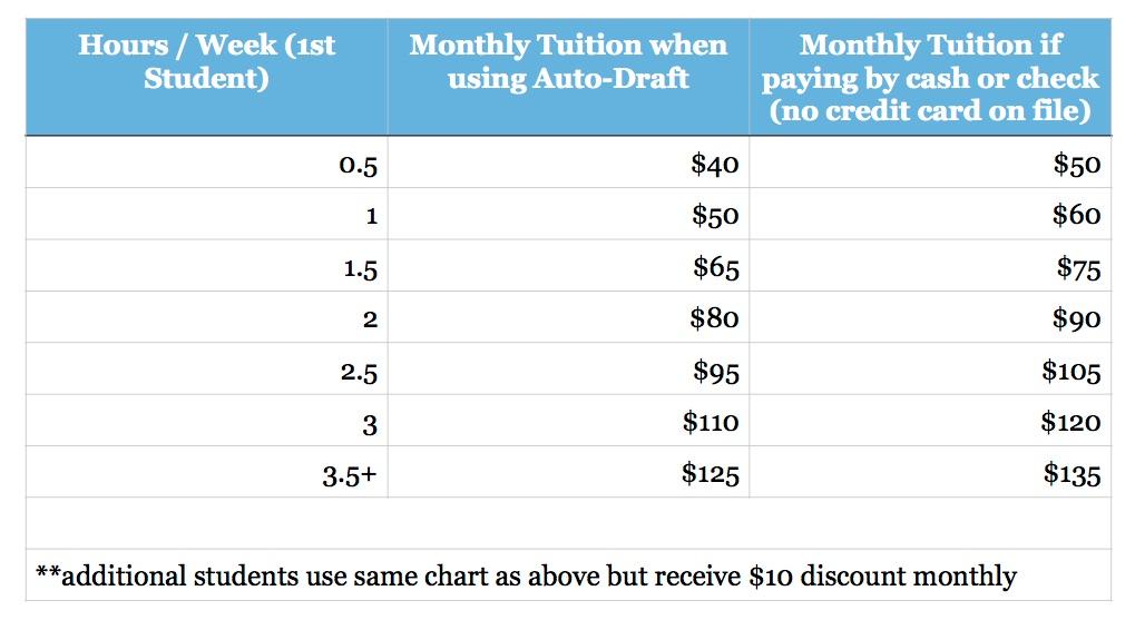 Tuition Chart JPG